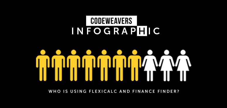 29-09-15---Codeweavers-Infographic